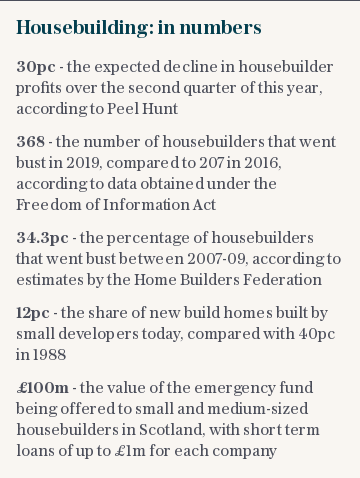 Housebuilding: in numbers