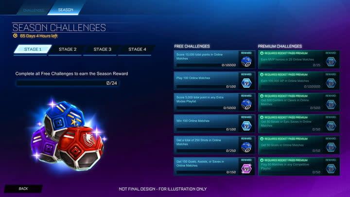 Rocket League Challenges