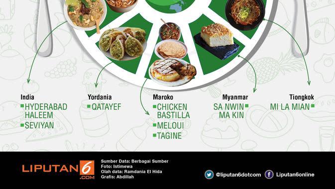 Kuliner khas lebaran di berbagai negara. (Liputan6.com/Infografis)