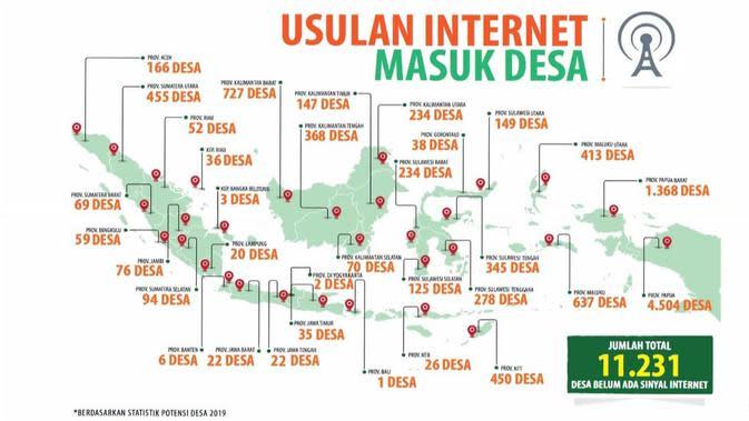 Tangkapan layar Usulan Internet Masuk Desa (Kementerian Desa/Zoom).