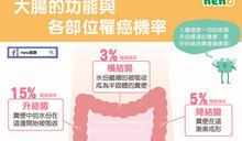 想預防大腸癌先做大腸鏡!台大醫師提醒做大腸鏡 3 大重點
