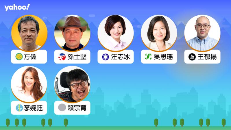 2020立委選舉台北市第一選區(士林、北投),你支持誰?