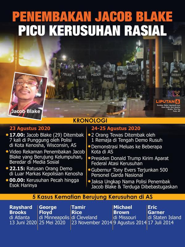 Infografis Penembakan Jacob Blake Picu Kerusuhan Rasial. (Liputan6.com/Triyasni)