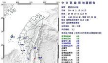 快新聞/台灣東南部海域15:19規模5.2地震 最大震度蘭嶼4級