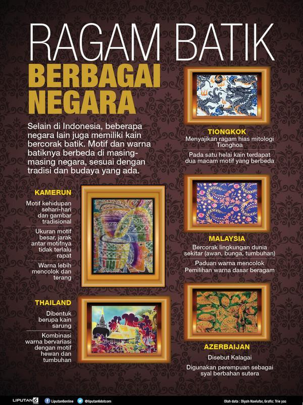 Batik-batik Berbagai Negara