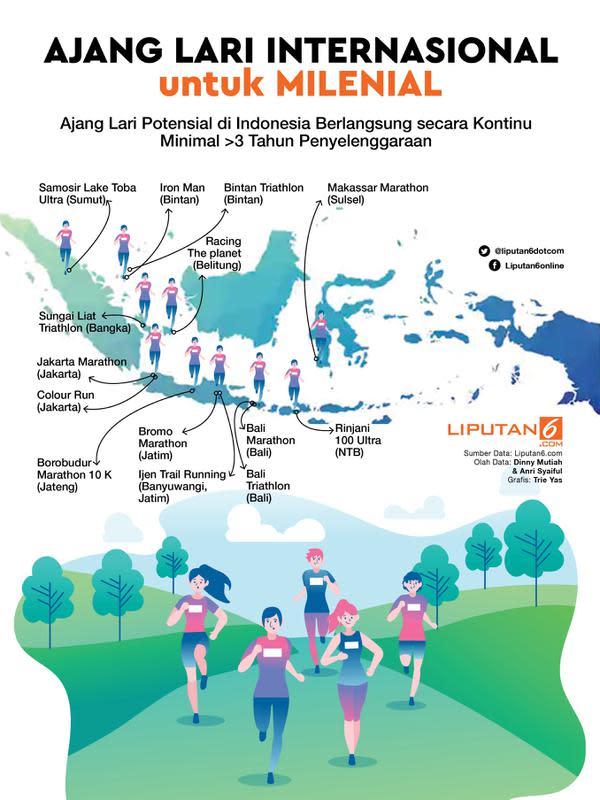 Infografis Ajang Lari Internasional untuk Milenial. (Liputan6.com/Triyasni)