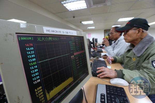 台股最大反向ETF的元大台灣50反1(00632R),由於外資大買,規模已突破千億元。