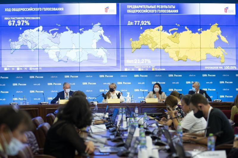 Russia Constitutional Vote