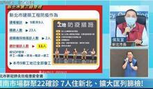 台北市街友準備打疫苗 侯友宜宣示:新北已打一半