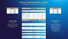 東奧》棒球項目賽程公布 日韓預賽不同組