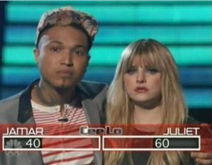 'The Voice' Semifinals Results: Girls Just Wanna Get Votes