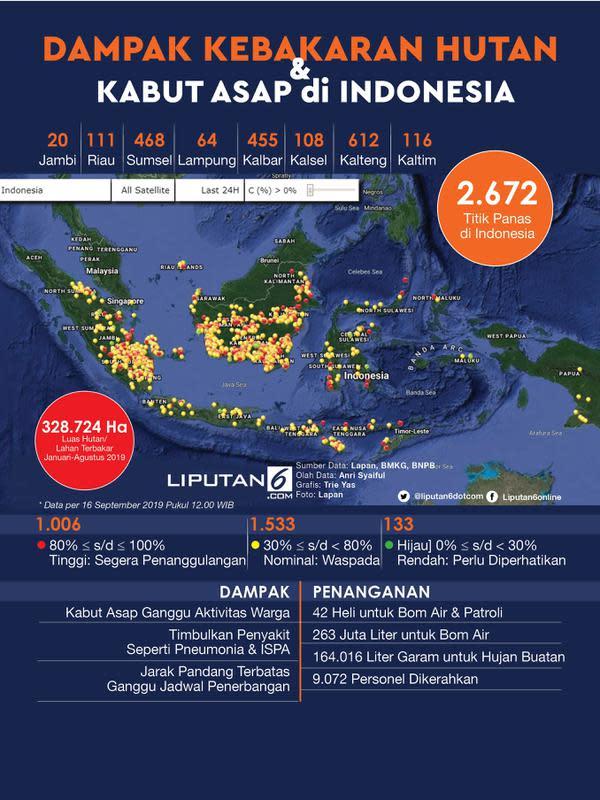 Infografis Kebakaran Hutan dan Bencana Kabut Asap di Indonesia. (Liputan6.com/Triyasni)