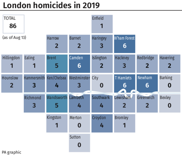The number of homicides across London so far this year (PA)