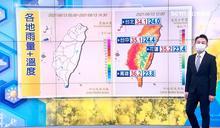 端午節「西南風襲台」 降雨熱區曝光
