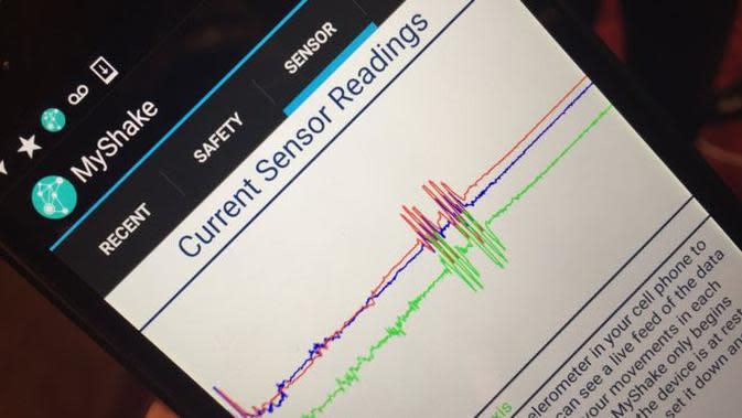 UGM Kembangkan Sistem Pendeteksi Gempa Bumi