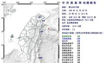 快新聞/地牛翻身!21:42規模5.1地震 最大震度宜蘭3級