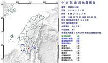 新/屏東地牛翻身 芮氏規模4.6