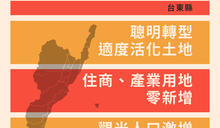 【縣市國土過關】台東縣:聰明轉型均衡城鄉建設 未來發展0公頃