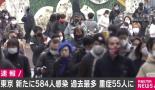 東京「疫」發不可收拾 單日+584例再創新高