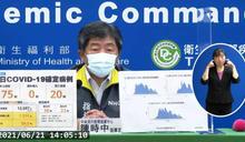 八月公投炸彈3/國民黨嗆公投日就是算帳日 想用疫苗護萊豬「不接受」