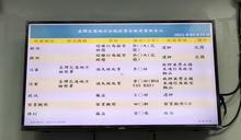 花蓮地院裁定李義祥、華文好續押3個月 (圖)