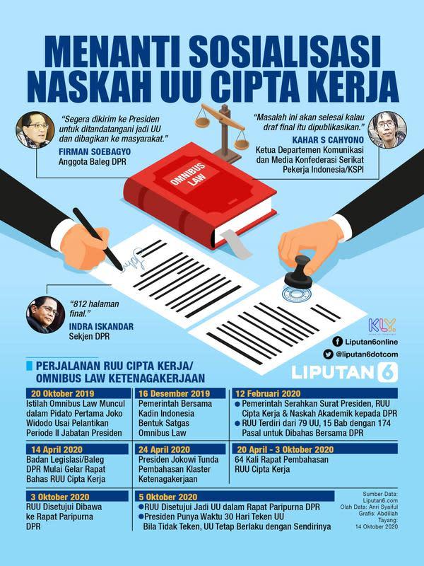 Infografis Menanti Sosialisasi Naskah UU Cipta Kerja. (Liputan6.com/Abdillah)