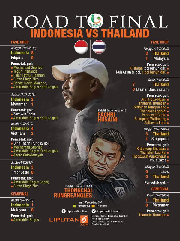 Road to Final Indonesia vs Thailand (Liputan6.com/Abdillah)