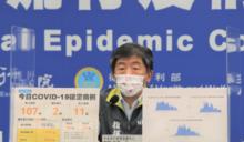新增確診三級警戒以來最低》本土107境外2死亡11 累計549人死亡