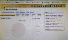 【Yahoo論壇/江元慶】法官甩不甩「量刑資訊系統」?