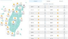 明北台轉冷短暫雨 氣象專家:下周兩波降雨都無助解旱