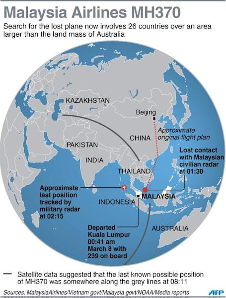 Fact file on the main movements of the missing Malaysia Airlines MH370