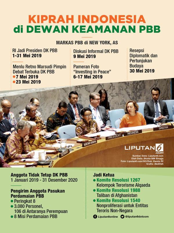 Infografis Kiprah RI di DK PBB (Liputan6.com/Abdillah)