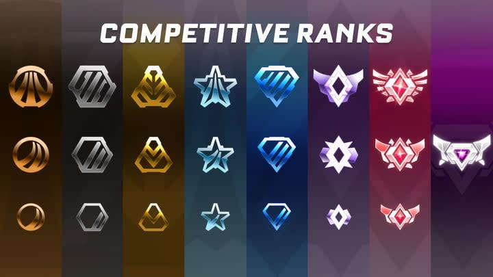 Rocket League ranks