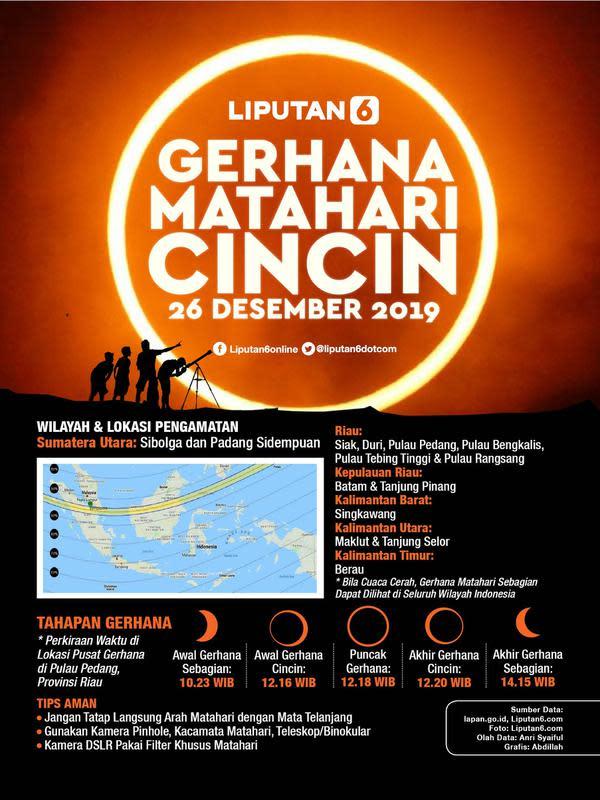 Infografis Gerhana Matahari Cincin 26 Desember 2019. (Liputan6.com/Abdillah)