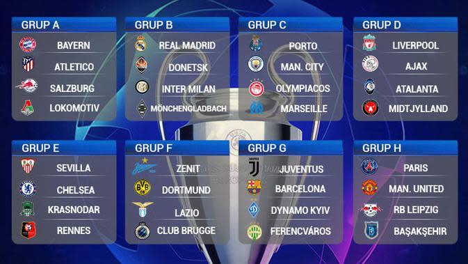 Liga Champions - Group Stage 2020/2021 (Bola.com/Adreanus Titus)