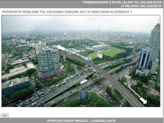 Rencana pembangunan ruas jalan tol dalam kota. Sumber: Presentasi Jakarta Tollroad, dokumentasi RCUS.