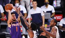 NBA》布克35+8翻身跳投壓哨絕殺 太陽擊翻快艇迎3連勝