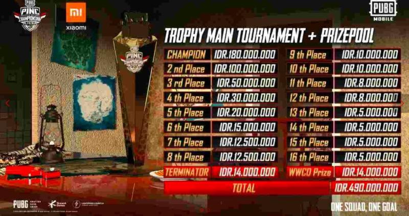 Pembagian hadiah turnamen PINC. | Sumber: situs resmi