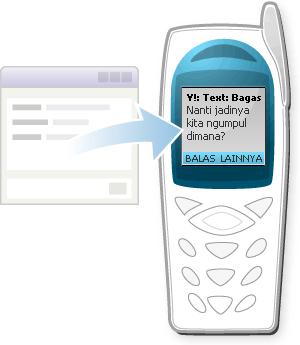 SMS — Kirim pesan teks ke ponsel