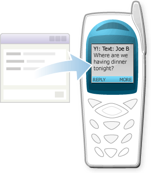 SMS — Send text messages to mobile phones