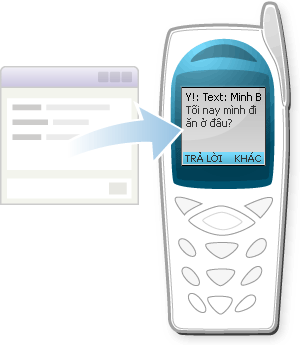 Nhắn tin từ máy tính đến điện thoại miễn phí
