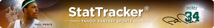 Yahoo Sports Fantasy Basketball StatTracker