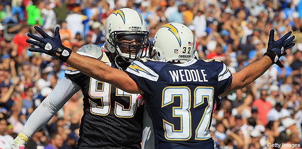 Report: San Diego's Weddle becomes highest-paid safety in NFL history