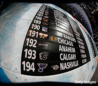 Bourne Blog: The drafted vs. undrafted debate for NHL