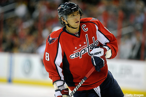 Has Alex Ovechkin already peaked as an offensive force?