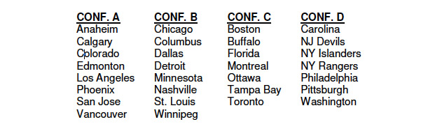Puck Daddy names the new NHL conferences after realignment