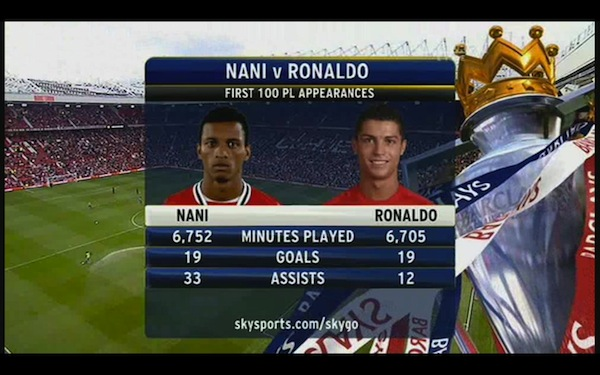 Here's Sky's simplistic comparison between Nani and Ronaldo