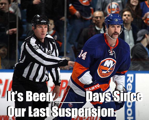 Puck Daddy Season Preview 2011-12: New York Islanders