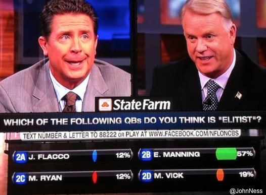 CBS pregame poll asks which QB is elitist; they meant elite