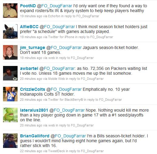 Fans not buying Goodell's 'Fans want 18 games' rhetoric